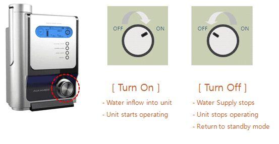 Gumba-za-upravljanje-ionizatorja-vode