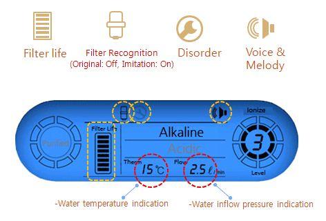 Filter-ionizatorja-vode